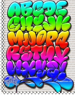 Graffiti Alphabet Styles Graffiti Sample Graffiti Art