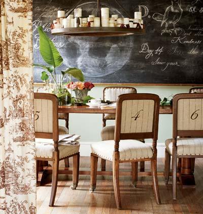 Dining Room Chalkboard Wall
