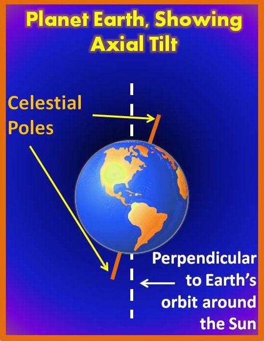 tilt of planet earth - photo #27