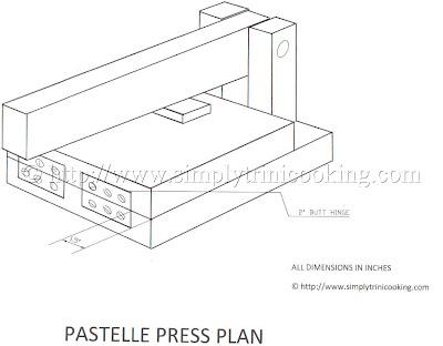 Pastelle Press Plan