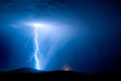 Agile Software Development - Role Storm