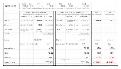 negatives eigenkapital bei liquidation
