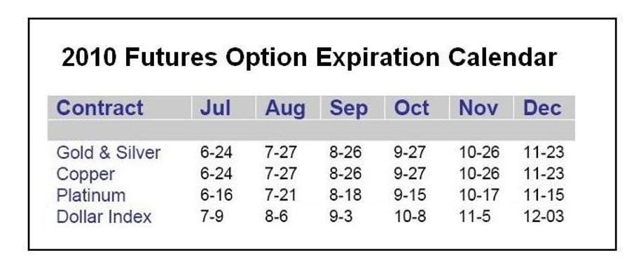 Expiration Dates On Oscar Mayer Hot Dogs
