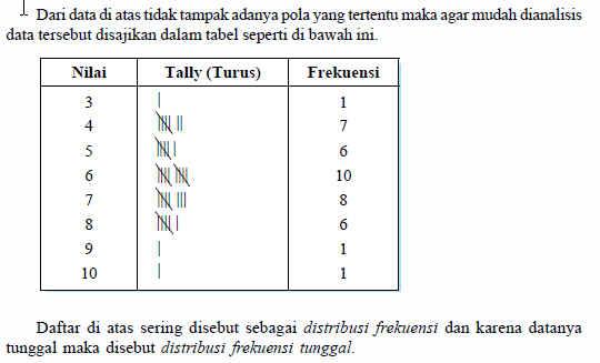 Rumus statistika menyajikan data dalam bentuk tabel distribusi rumus statistika menyajikan data dalam bentuk tabel distribusi frekuensi ccuart Choice Image