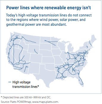 The Map Scroll: Renewable Energy and the Electrical Grid