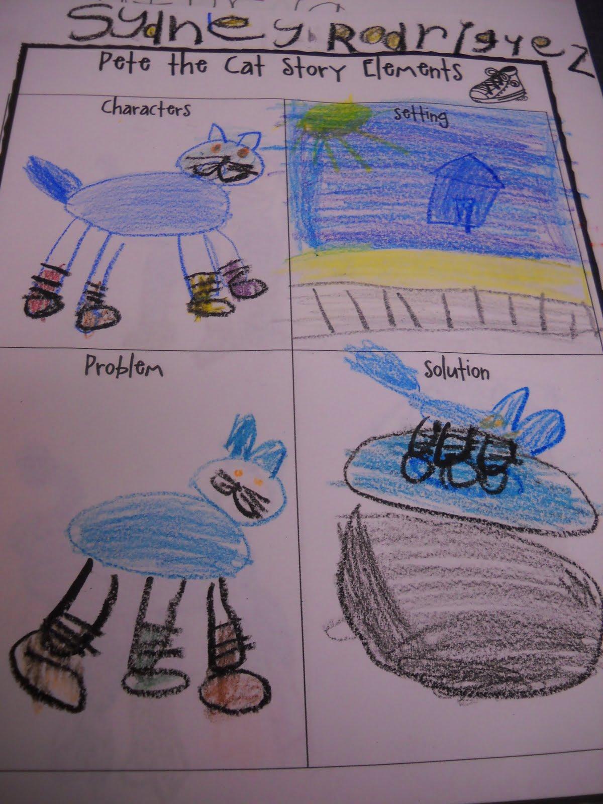 Mrs Wood S Kindergarten Class Pete The Cat