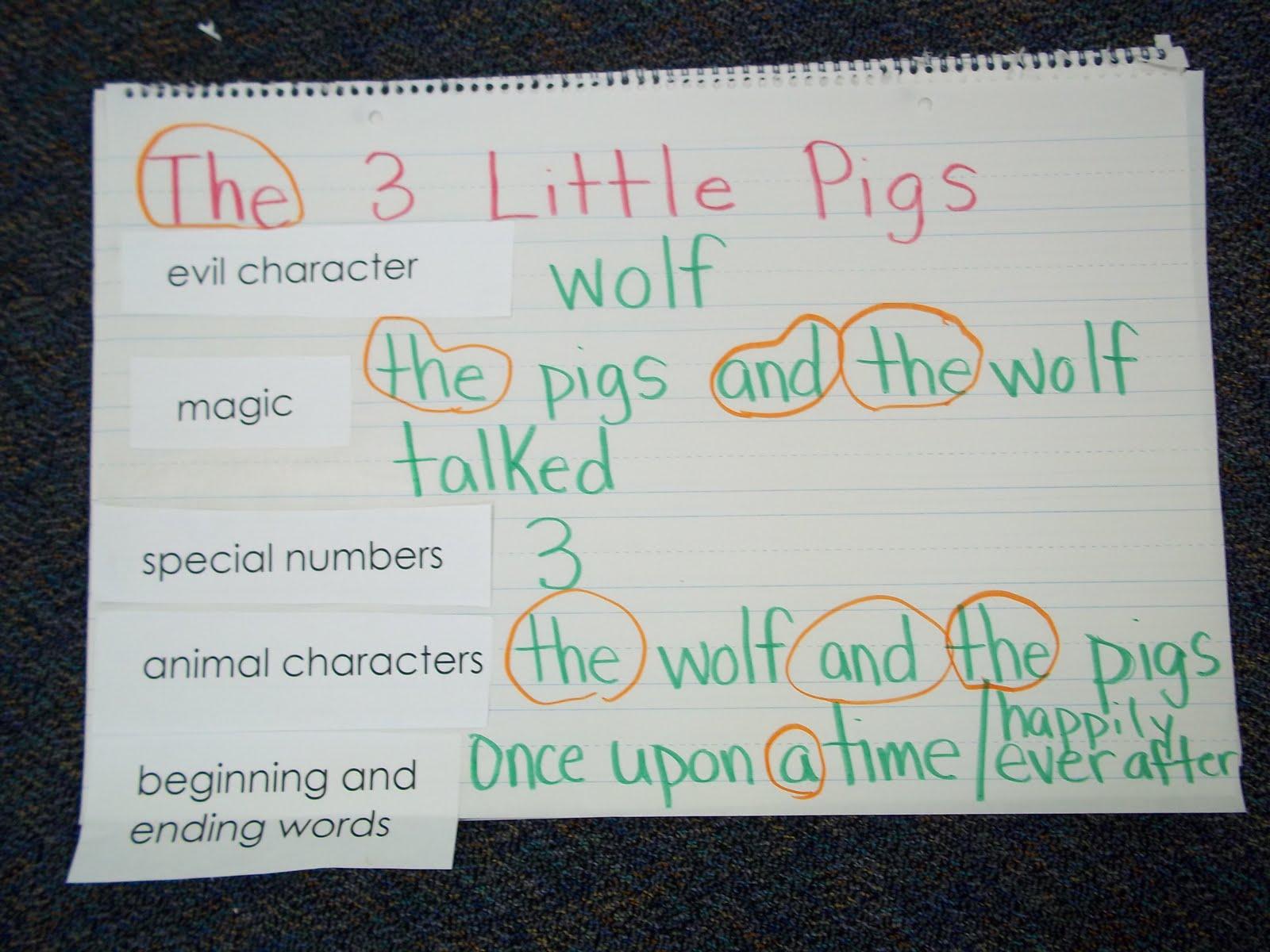 Kinder Garden: Mrs. Wood's Kindergarten Class: The Three Little Pigs