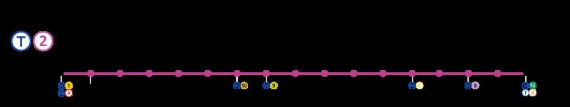 viver paris tramway inaugurada a extens o da linha t2. Black Bedroom Furniture Sets. Home Design Ideas