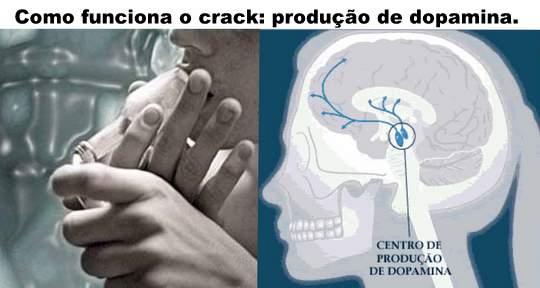 Crack, a droga que mais vicia. Efeitos colaterais, depressão, prazer, euforia.