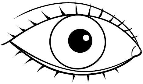 Image result for los ojos animado