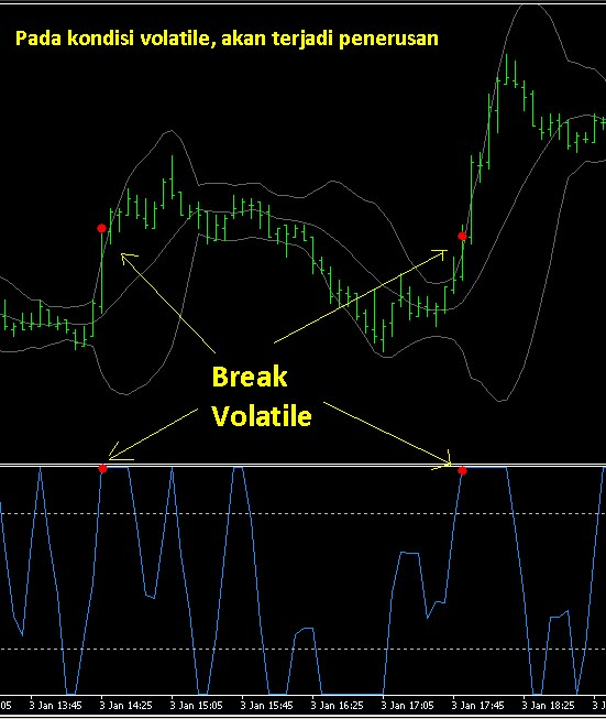 Betonmarkets trading signals