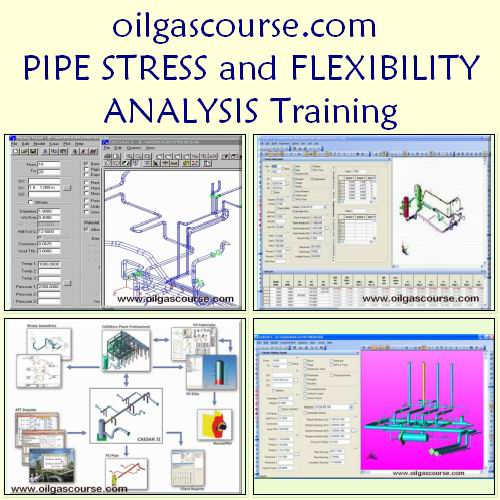 Pipe Stress Training