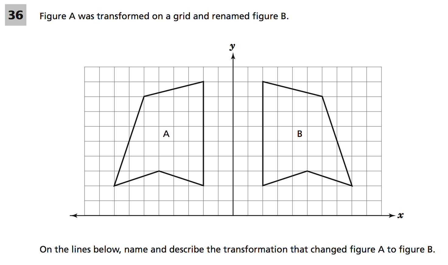 Transformations In Geometry Pictures To Pin