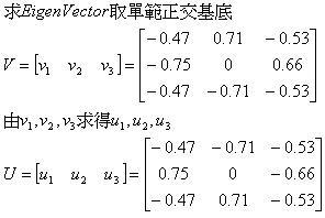 昨日: OpenCV線性代數-cvSVD奇異值分解(2)