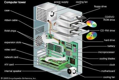 Vale Continuacion Partes Del Computador