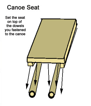 Howdy Ya Dewit!: Adding An Extra Seat to Your Canoe