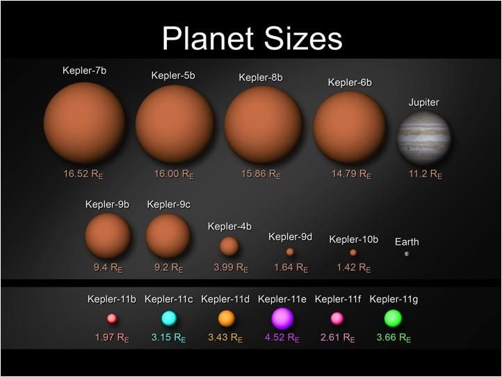 planet jupiter size compared to earth - photo #1