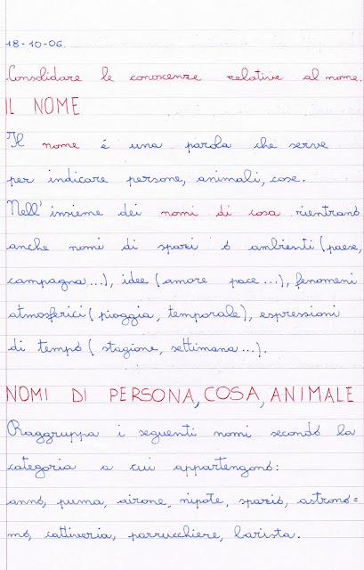 I nomi di persona di animale di cosa for Nomi di cose