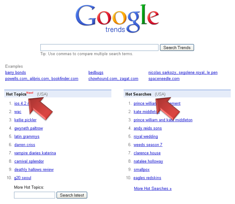 How to Find Hottest Search Topics in Google in USA Today ...