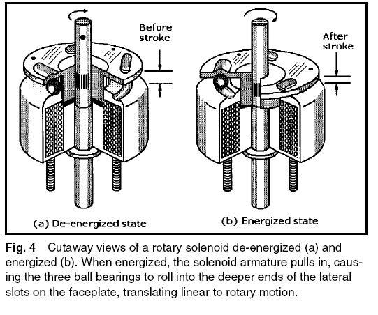 4 wire wiper motor wiring machine design servomotors stepper motors and actuators 4 wire stepper motor diagram #15