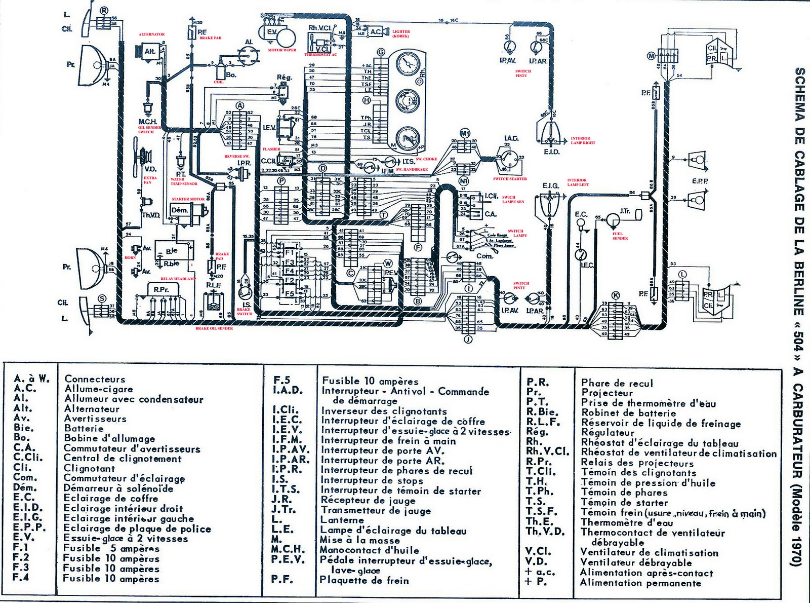 peugeot 505 wiring diagram wiring diagram expertpeugeot 505 wiring diagram wiring diagram for you peugeot 505 [ 1600 x 1190 Pixel ]
