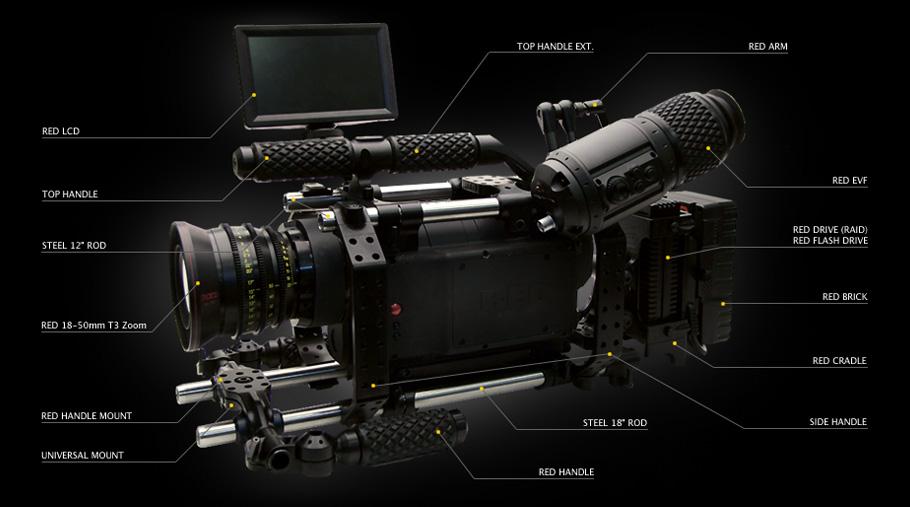 yuvaraj cinimatographer: red one camera
