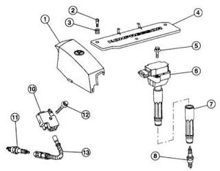 Spark Plug Gauge Diamond Plug Gauge Wiring Diagram ~ Odicis