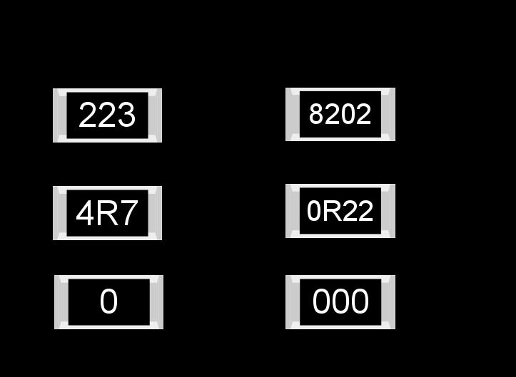 Ricardo's Workbench: SMD Resistors Cheat Sheet