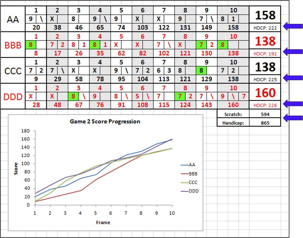 The BM Report: The Blog of Bowling Aficionados: BM Bowling ...