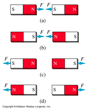 magnetic force examples - photo #18