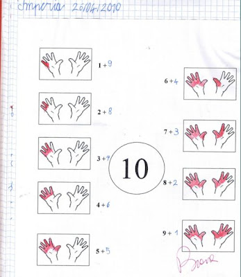 Didattica Matematica Scuola Primaria La Formazione Del 10 Classe