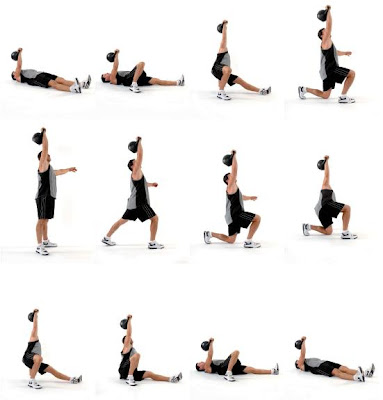 The Turkish Get-Up: Using Kettlebells or Dumbbells to ...