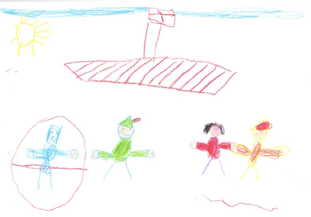 Libreta De Dibujo Con Dibujos Infant: EL DIBUJO INFANTIL Y SU SIGNIFICADO PSICOLÓGICO :Jazmín