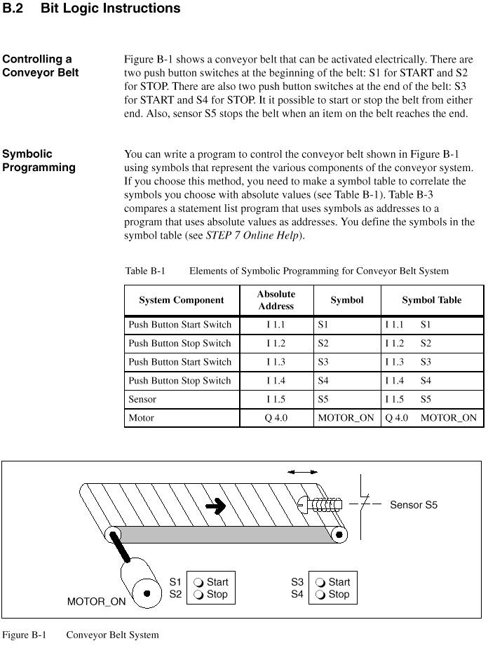 Siemens Plc Pointers