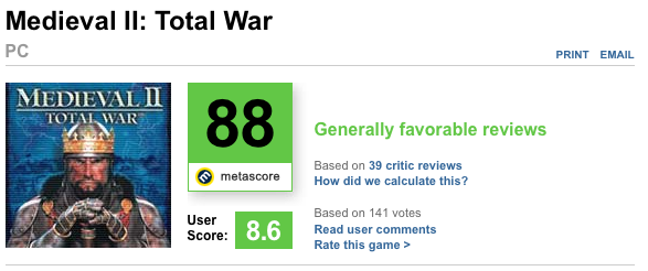 taw's blog: A more honest review of Empire: Total War