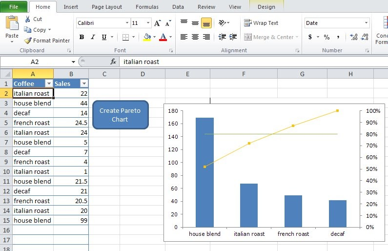 Scorecardanalysis pareto chart template for Pareto chart template excel 2010