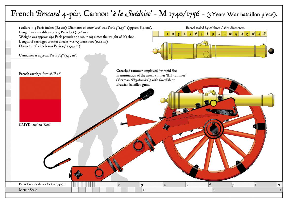 My Seven Year's War: 7YW Artillery Scale Drawings