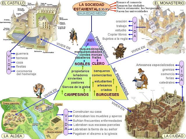 Dinastias del imperio romano yahoo dating 1