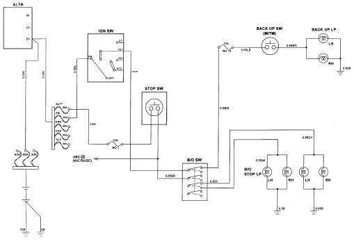 daewoo korando back up and stop lamp schematic and routing diagrams