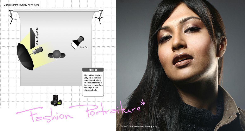 Wednesday December 30 2009  sc 1 st  Sid Vasandani Photography & Sid Vasandani Photography: Lighting a Fashion Portrait