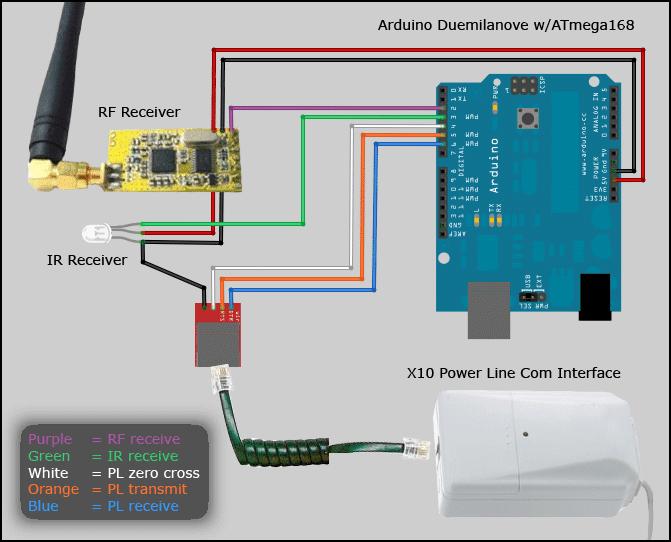 antiworks: X10 RF & IR remote using Arduino