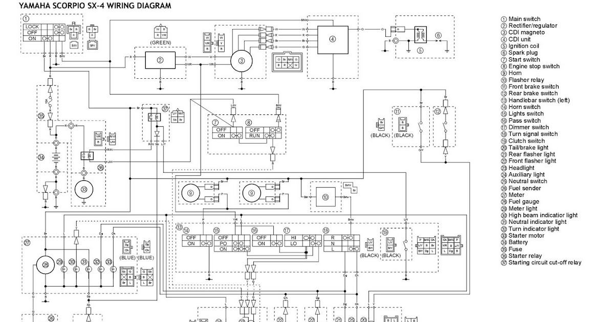 yamaha scorpio sx 4 electrical diagram rh blogtukanglistrik blogspot com wiring diagram new jupiter mx wiring diagram new jupiter mx