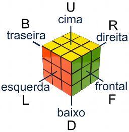 O Segredo Do Cubo Magico Pdf