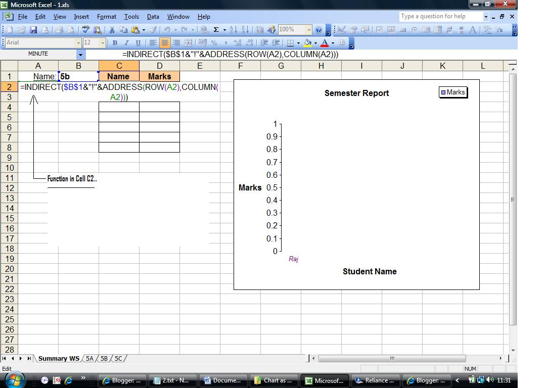 Everything About Excel
