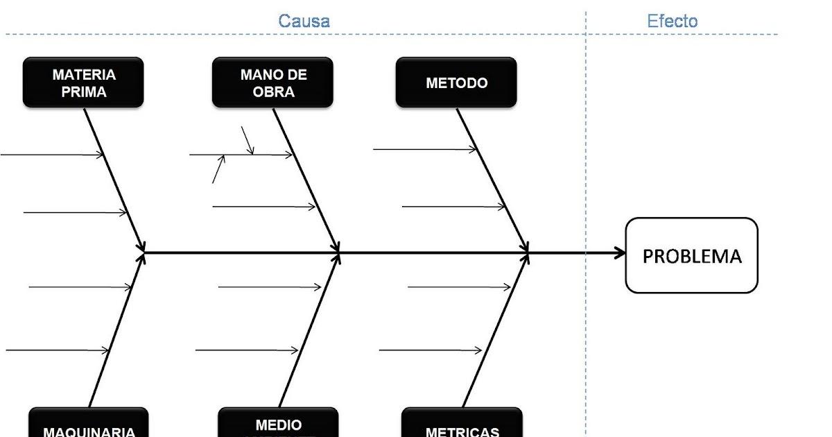 basio diagrama de pesca do