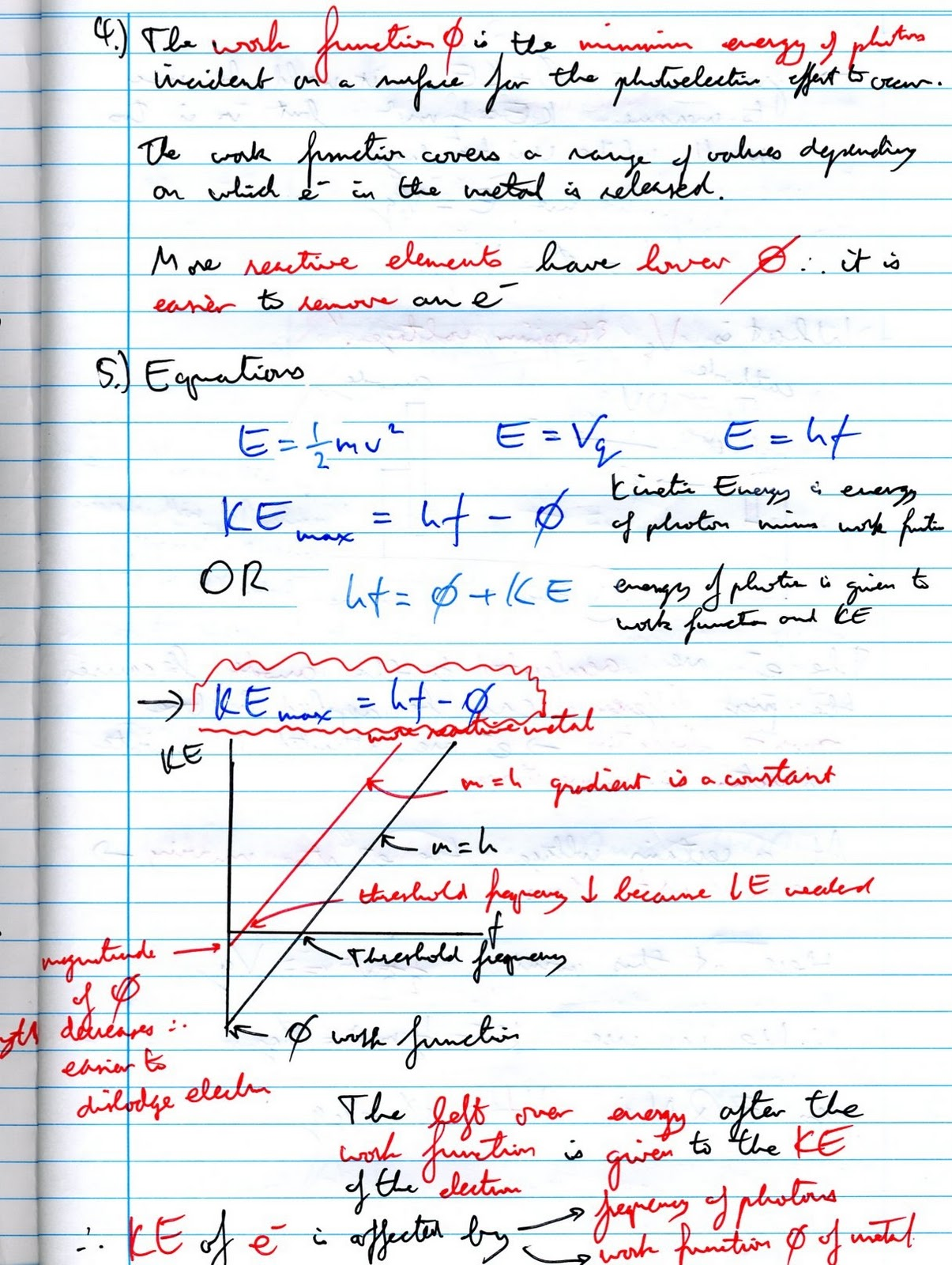 Physic notes Custom paper Sample - August 2019