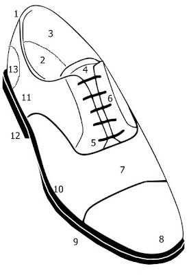 Marc Visão: Conhecendo seu sapato