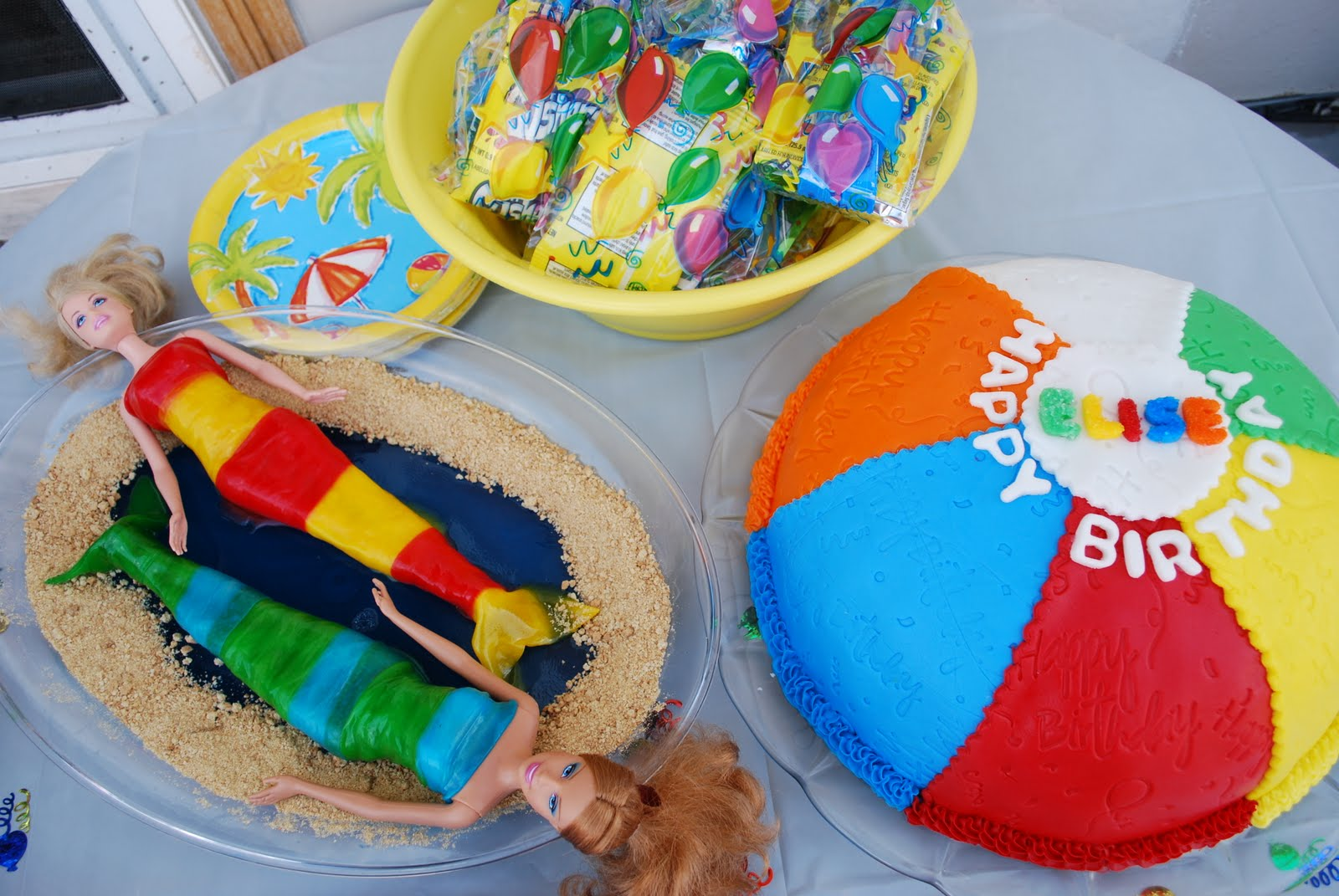 Cakes By Carly: Beach Ball Cake For Elise