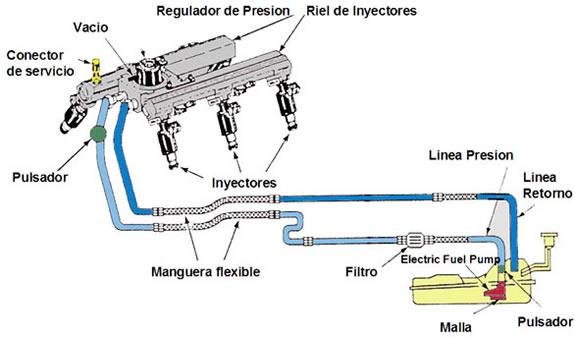 Sistema Mpfi Sistema Mpfi