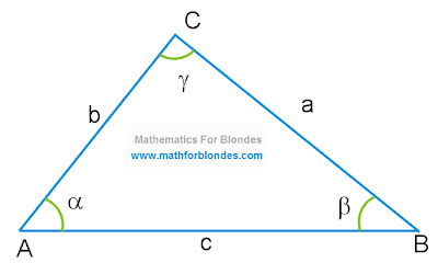 Triangle, corners, parties of triangle. Mathematics  for blondes.